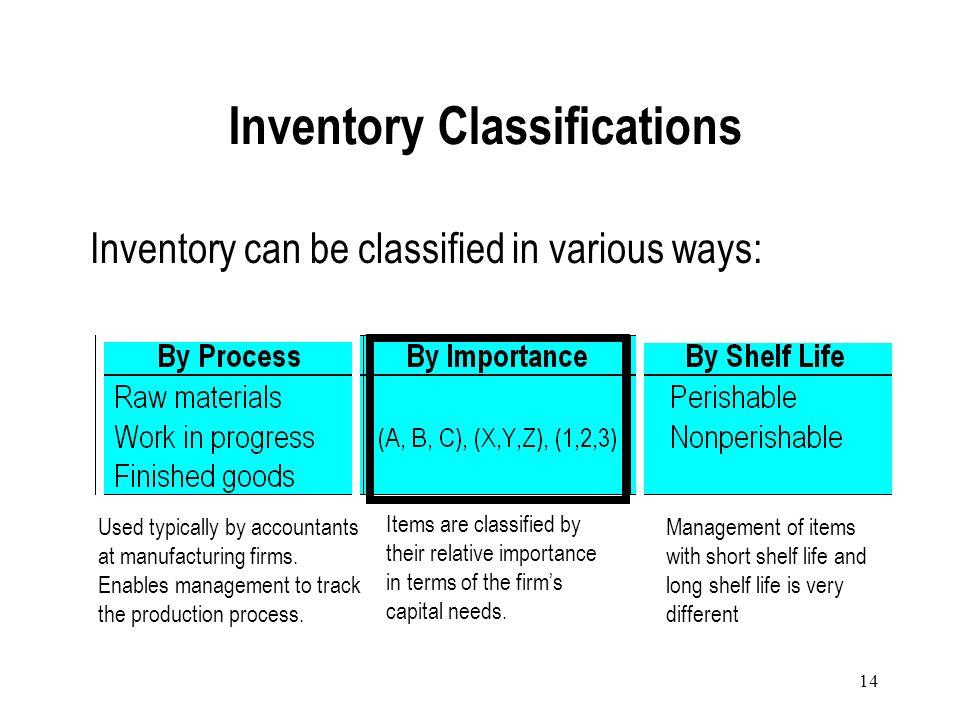13 Classificação 123 Classificação da dificuldade na obtenção dos itens Classe 1 Complexa: São itens de obtenção muito difícil, pois envolvem diversos