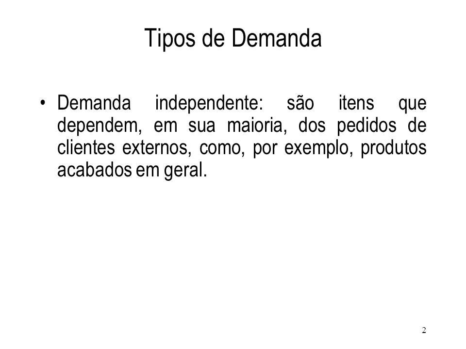2 Tipos de Demanda Demanda independente: são itens que dependem, em sua maioria, dos pedidos de clientes externos, como, por exemplo, produtos acabados em geral.