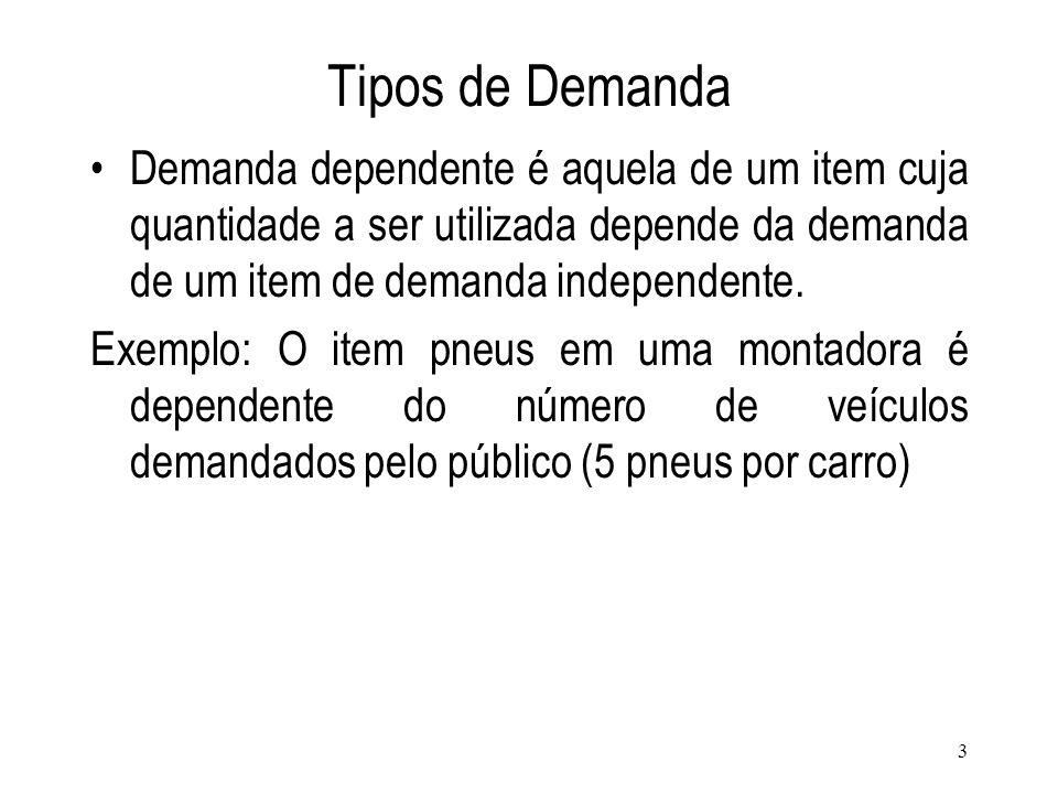 3 Demanda dependente é aquela de um item cuja quantidade a ser utilizada depende da demanda de um item de demanda independente.