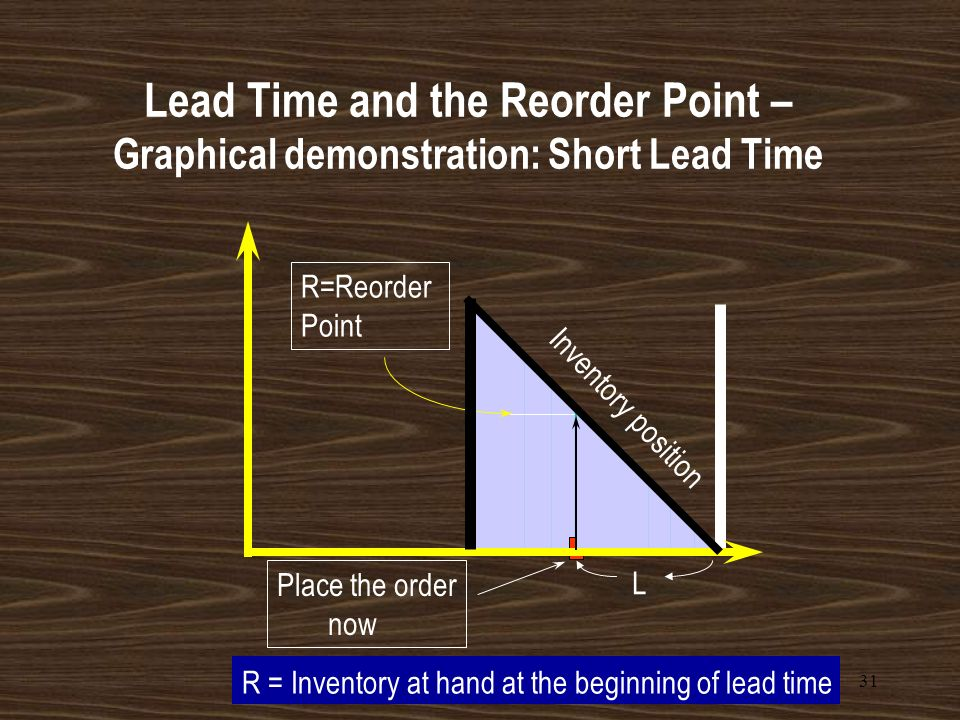 30 In reality lead time always exists, and must be accounted for when deciding when to place an order. The reorder point, R, is the inventory position