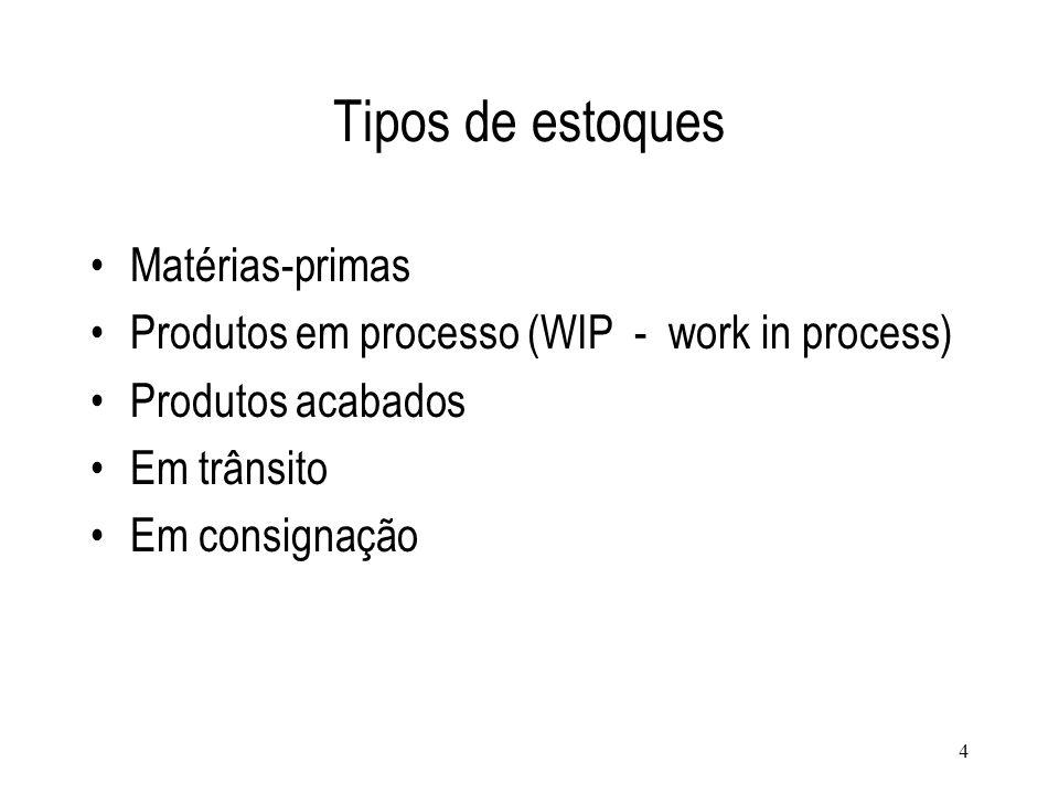 4 Tipos de estoques Matérias-primas Produtos em processo (WIP - work in process) Produtos acabados Em trânsito Em consignação