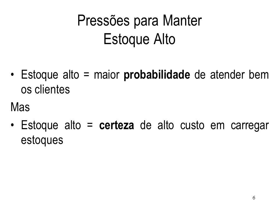 6 Pressões para Manter Estoque Alto Estoque alto = maior probabilidade de atender bem os clientes Mas Estoque alto = certeza de alto custo em carregar estoques