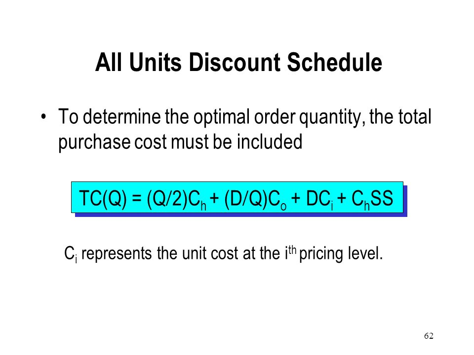 61 Quantity Discount Schedule –This is a list of per unit discounts and their corresponding purchase volumes. –Normally, the price per unit declines a