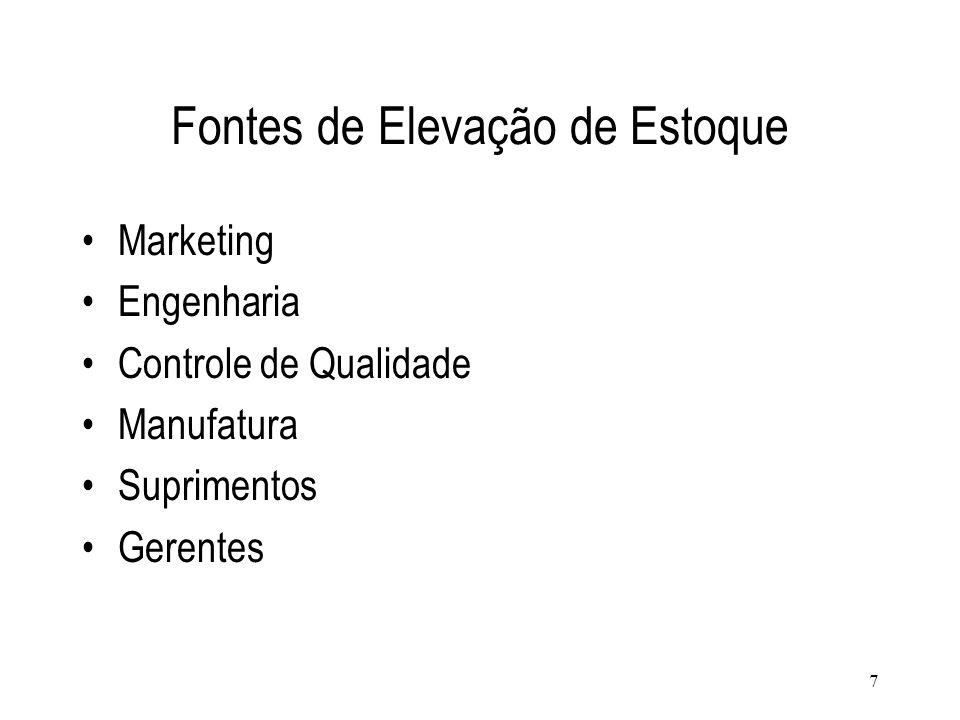 7 Fontes de Elevação de Estoque Marketing Engenharia Controle de Qualidade Manufatura Suprimentos Gerentes