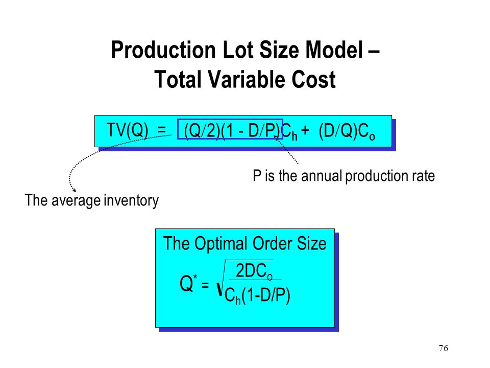 75 The parameters of the total variable costs function are similar to those used in the EOQ model. Instead of ordering cost, we have here a fixed setu