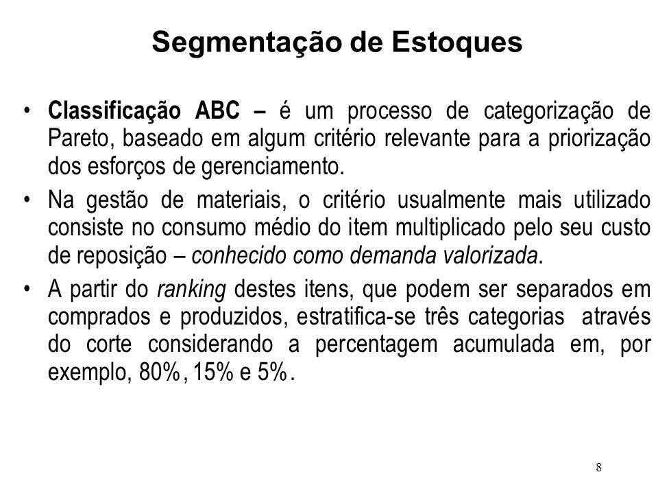 8 Segmentação de Estoques Classificação ABC – é um processo de categorização de Pareto, baseado em algum critério relevante para a priorização dos esforços de gerenciamento.