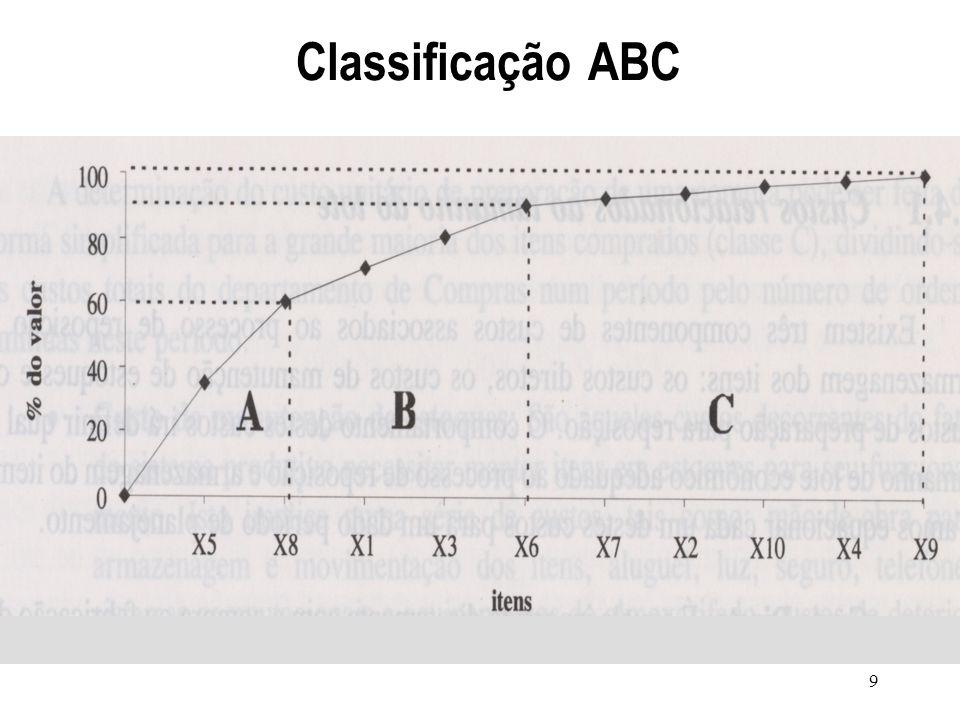 8 Segmentação de Estoques Classificação ABC – é um processo de categorização de Pareto, baseado em algum critério relevante para a priorização dos esf