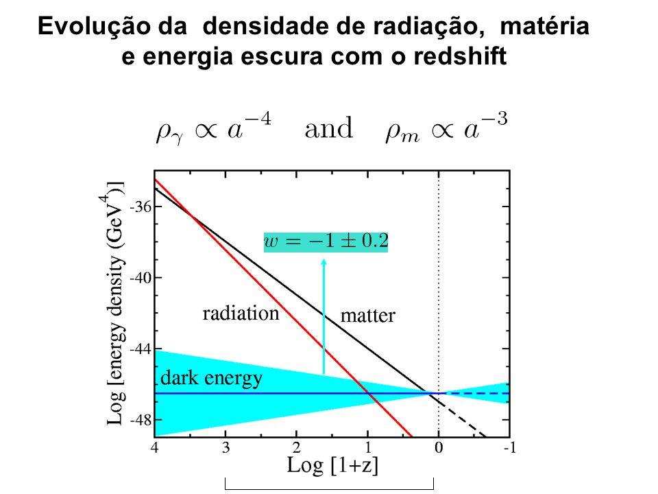 Clique para editar o estilo do subtítulo mestre Evolução da densidade de radiação, matéria e energia escura com o redshift