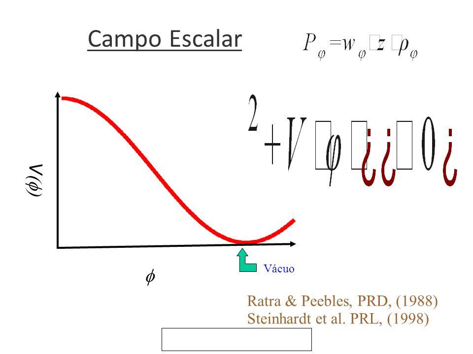 Vácuo V Campo Escalar Ratra & Peebles, PRD, (1988) Steinhardt et al. PRL, (1998)