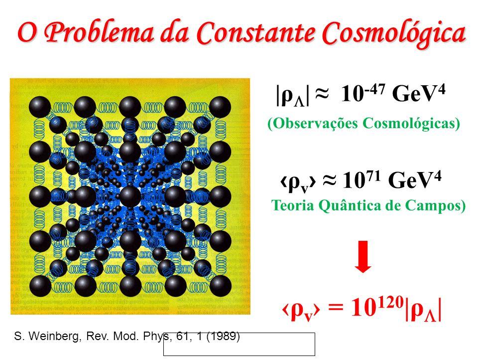 O Problema da Constante Cosmológica |ρ | 10 -47 GeV 4 (Observações Cosmológicas) ρ v 10 71 GeV 4 (Teoria Quântica de Campos) ρ v = 10 120 |ρ | S. Wein