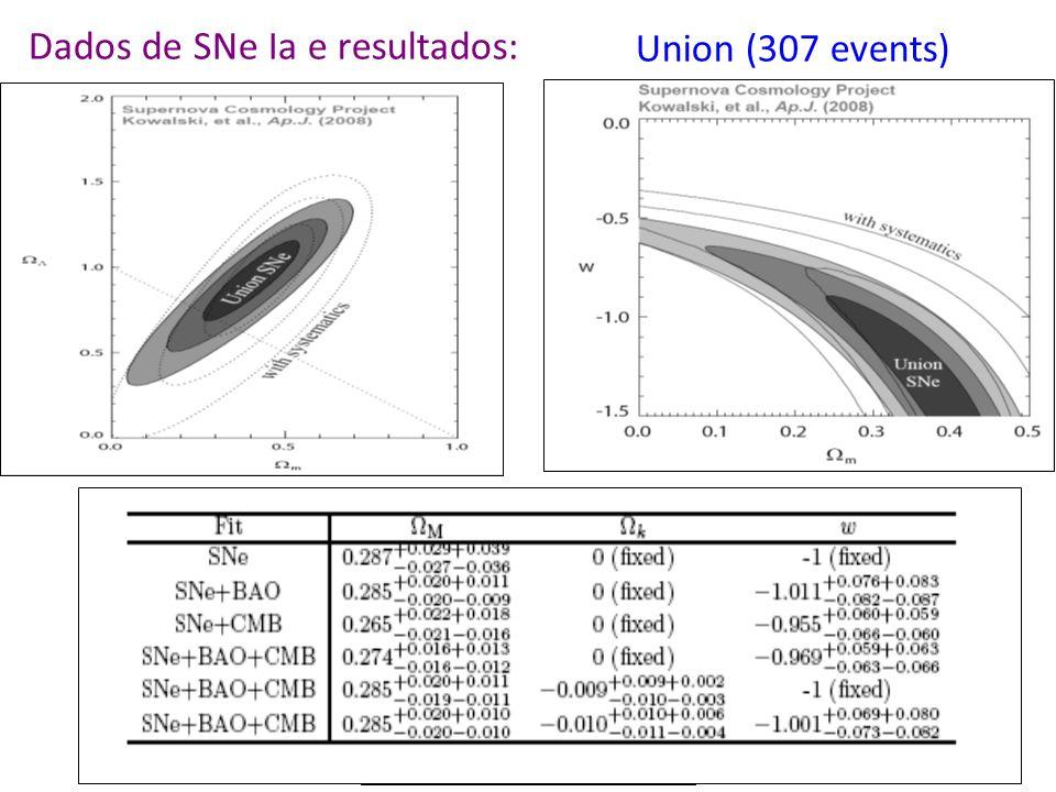 Dados de SNe Ia e resultados: Union (307 events)
