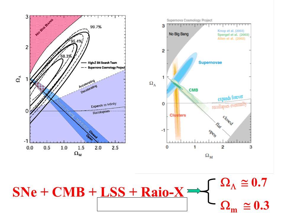 SNe + CMB + LSS + Raio-X 0.7 m 0.3