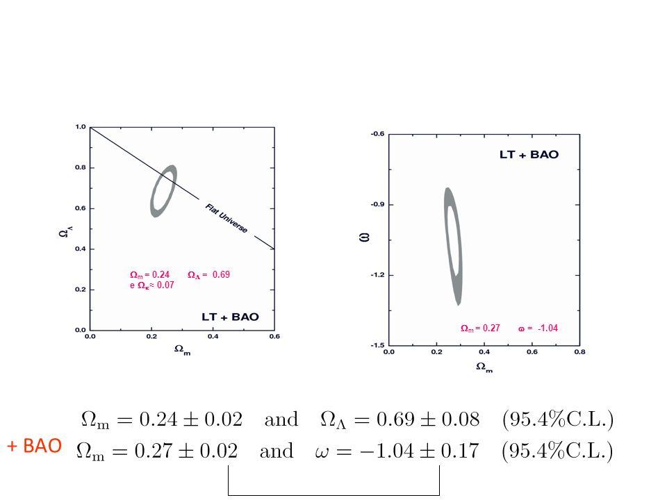 + BAO m = 0.24 = 0.69 e 0.07 m = 0.27 = -1.04
