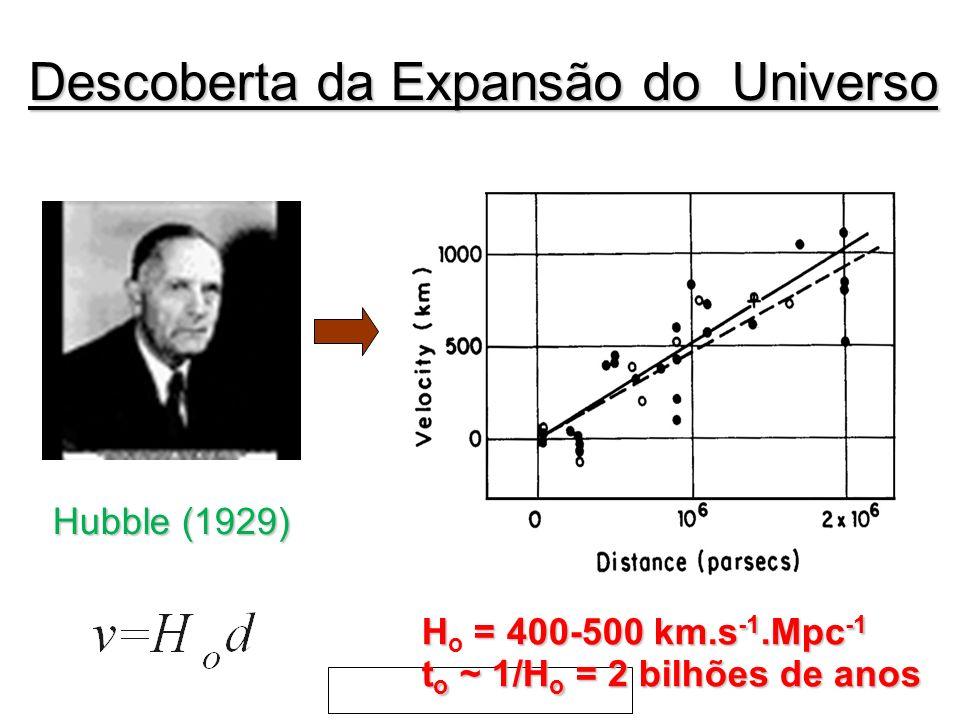 Hubble (1929) Descoberta da Expansão do Universo H = 400-500 km.s -1.Mpc -1 H o = 400-500 km.s -1.Mpc -1 t o ~ 1/H o = 2 bilhões de anos