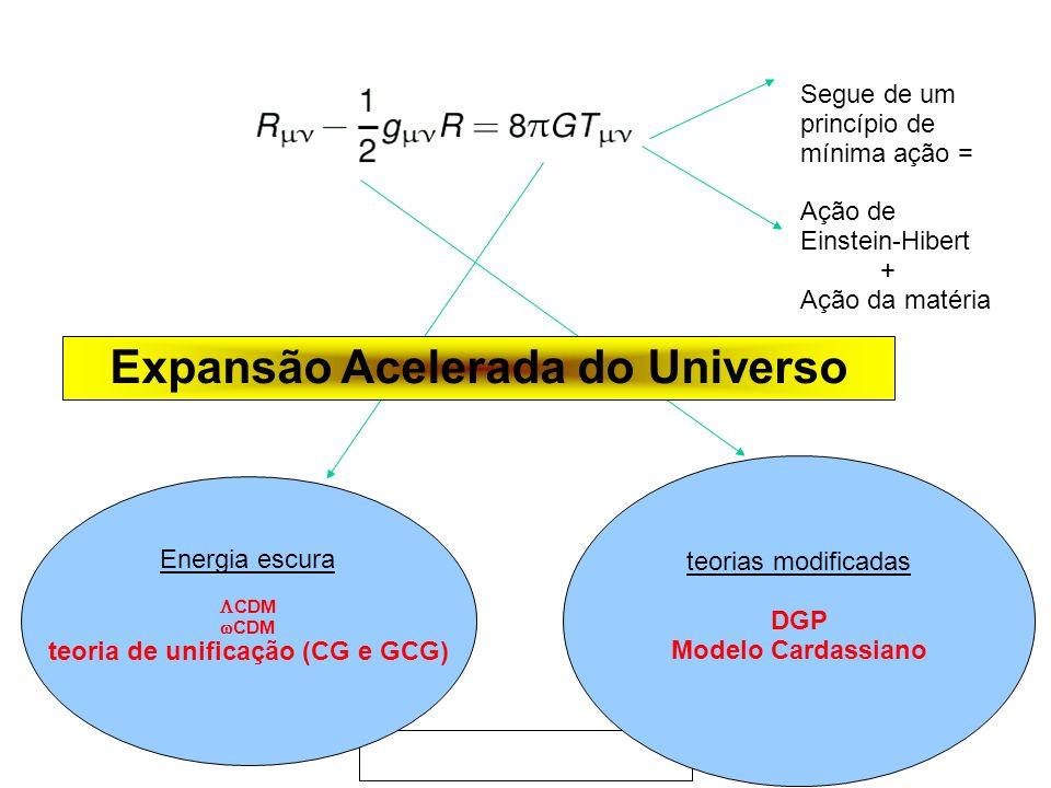 Energia escura CDM teoria de unificação (CG e GCG) teorias modificadas DGP Modelo Cardassiano Segue de um princípio de mínima ação = Ação de Einstein-