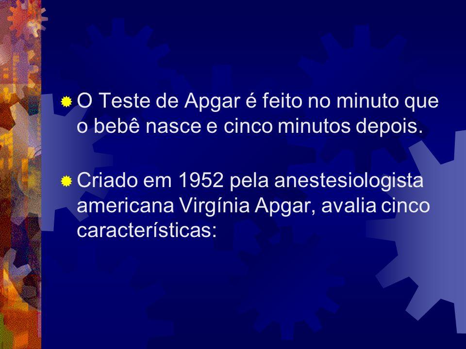 O Teste de Apgar é feito no minuto que o bebê nasce e cinco minutos depois. Criado em 1952 pela anestesiologista americana Virgínia Apgar, avalia cinc