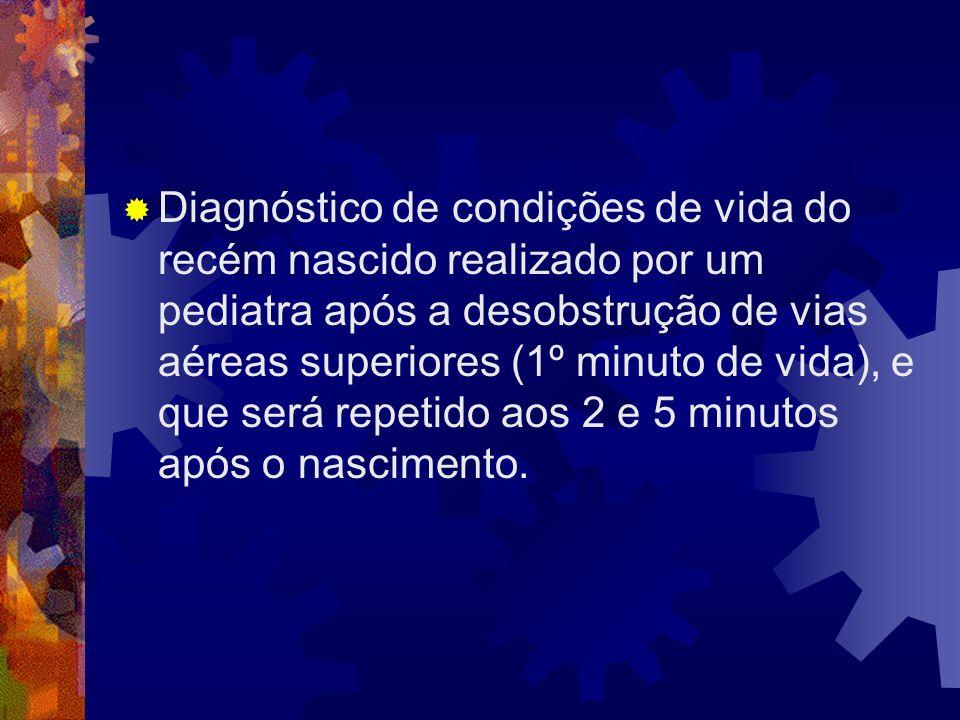Diagnóstico de condições de vida do recém nascido realizado por um pediatra após a desobstrução de vias aéreas superiores (1º minuto de vida), e que s