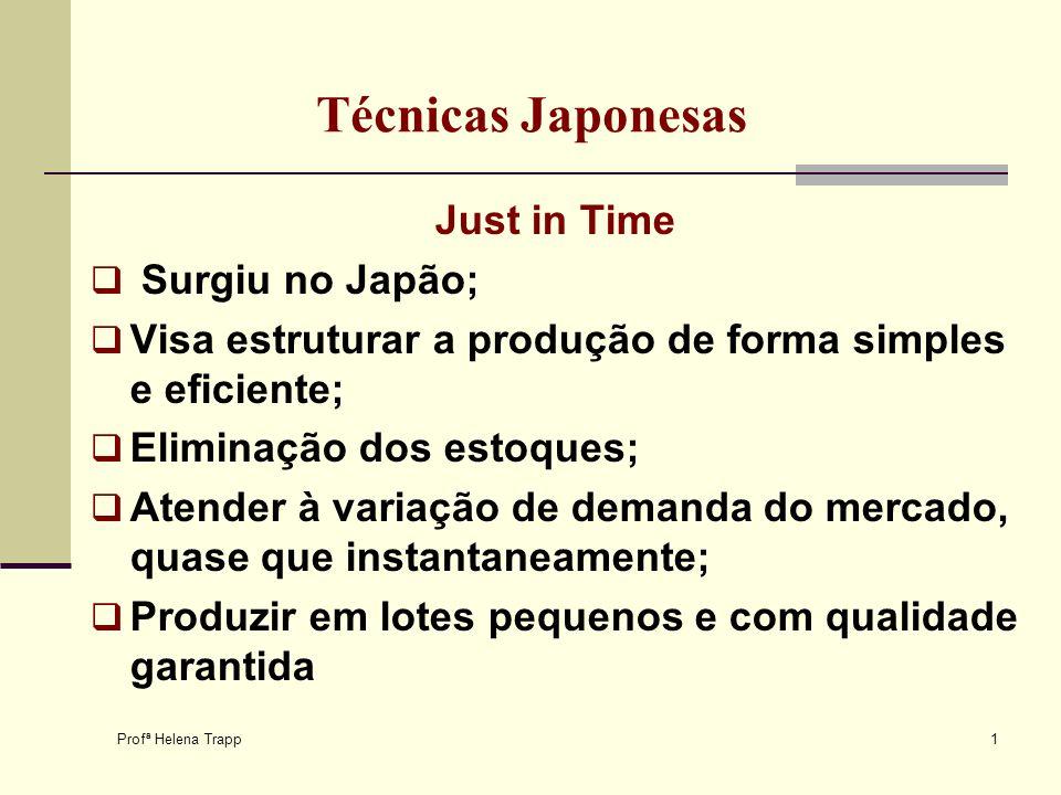 Profª Helena Trapp 1 Técnicas Japonesas Just in Time Surgiu no Japão; Visa estruturar a produção de forma simples e eficiente; Eliminação dos estoques