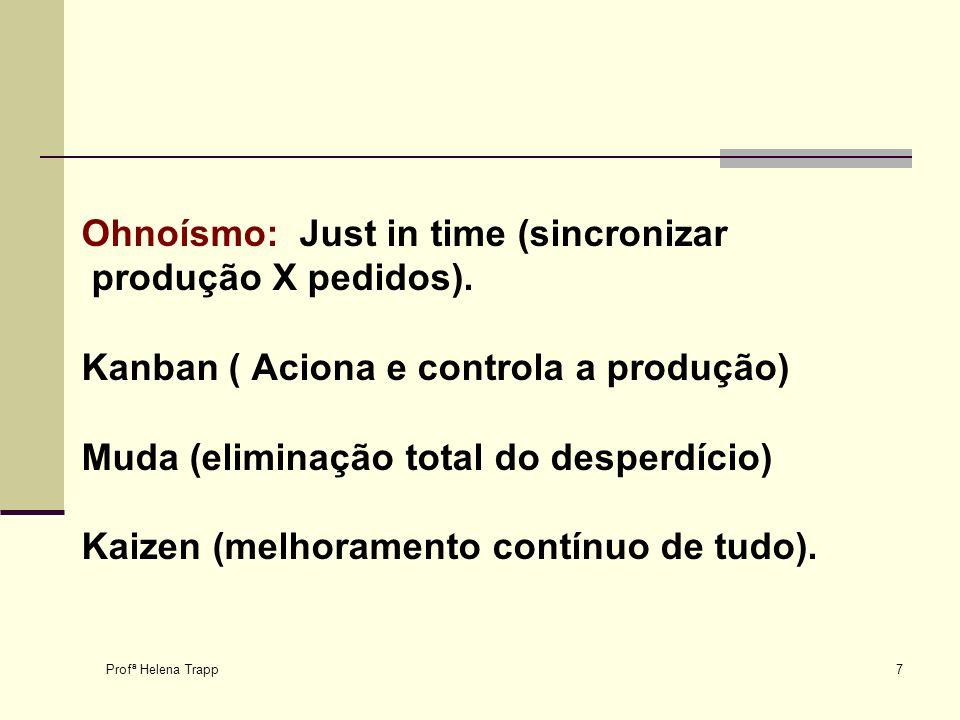 Profª Helena Trapp 7 Ohnoísmo: Just in time (sincronizar produção X pedidos). Kanban ( Aciona e controla a produção) Muda (eliminação total do desperd