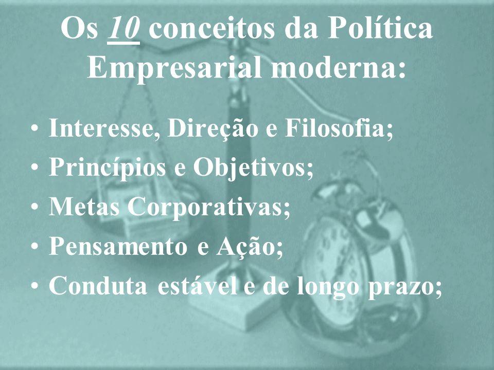Os 10 conceitos da Política Empresarial moderna: Interesse, Direção e Filosofia; Princípios e Objetivos; Metas Corporativas; Pensamento e Ação; Condut