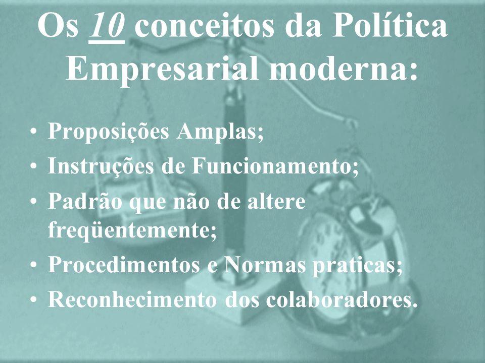 Os 10 conceitos da Política Empresarial moderna: Proposições Amplas; Instruções de Funcionamento; Padrão que não de altere freqüentemente; Procediment