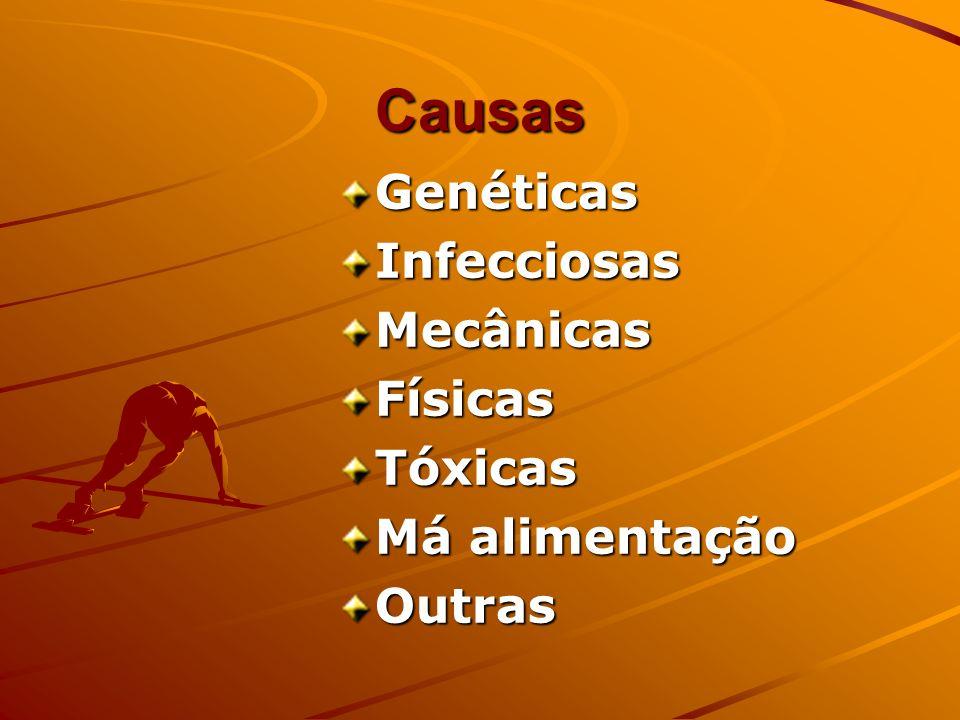 Causas GenéticasInfecciosasMecânicasFísicasTóxicas Má alimentação Outras