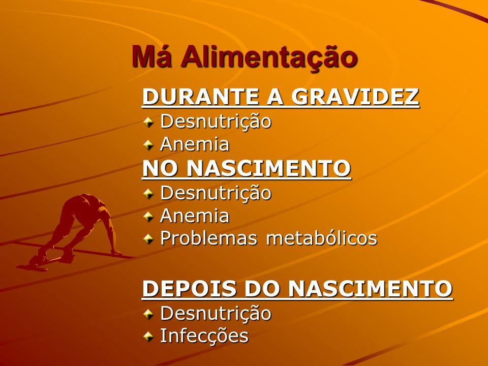 Má Alimentação DURANTE A GRAVIDEZ DesnutriçãoAnemia NO NASCIMENTO DesnutriçãoAnemia Problemas metabólicos DEPOIS DO NASCIMENTO DesnutriçãoInfecções