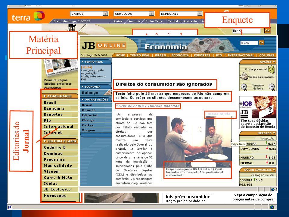 Fluxo de Trabalho - Apresentação das matérias De acordo com algumas pesquisas: O que mais chama a atenção dos leitores de notícias na Web é o título d