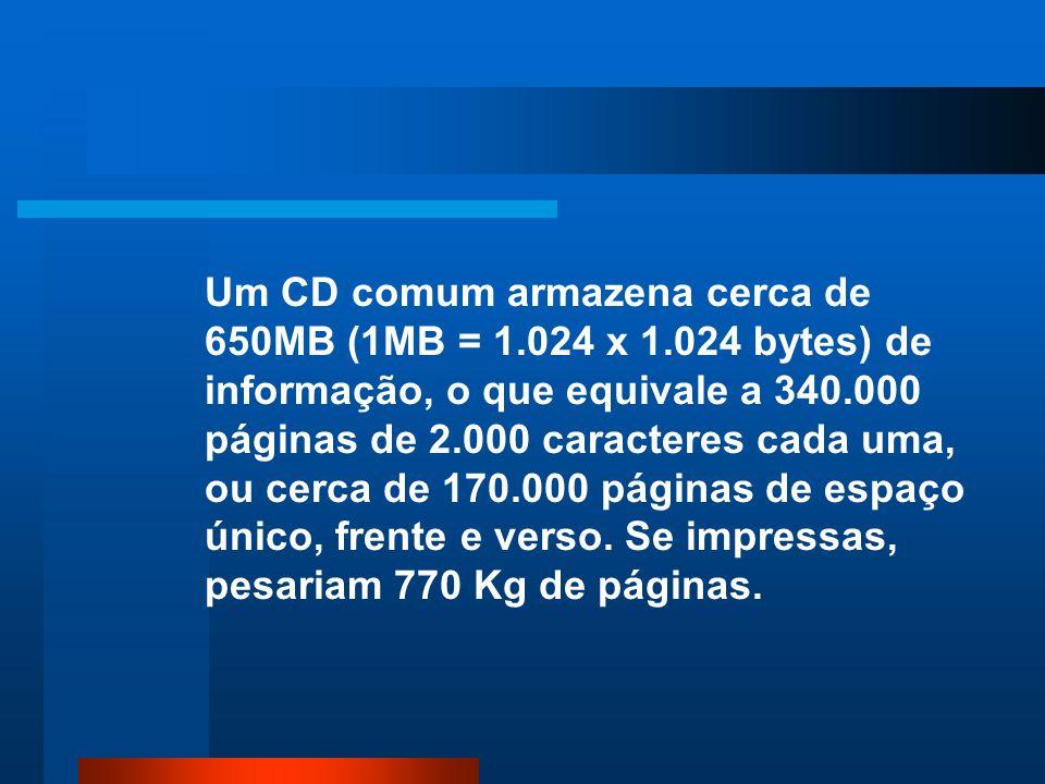 Um CD comum armazena cerca de 650MB (1MB = 1.024 x 1.024 bytes) de informação, o que equivale a 340.000 páginas de 2.000 caracteres cada uma, ou cerca de 170.000 páginas de espaço único, frente e verso.