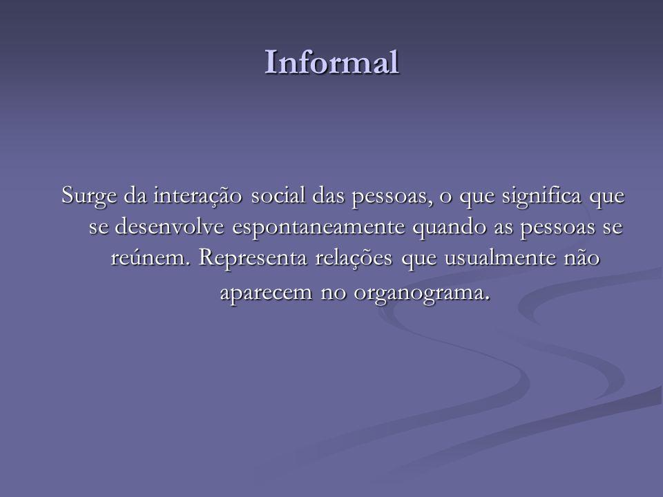 Informal Surge da interação social das pessoas, o que significa que se desenvolve espontaneamente quando as pessoas se reúnem. Representa relações que