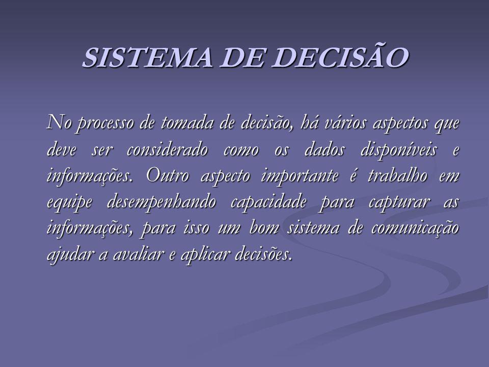 SISTEMA DE DECISÃO No processo de tomada de decisão, há vários aspectos que deve ser considerado como os dados disponíveis e informações. Outro aspect