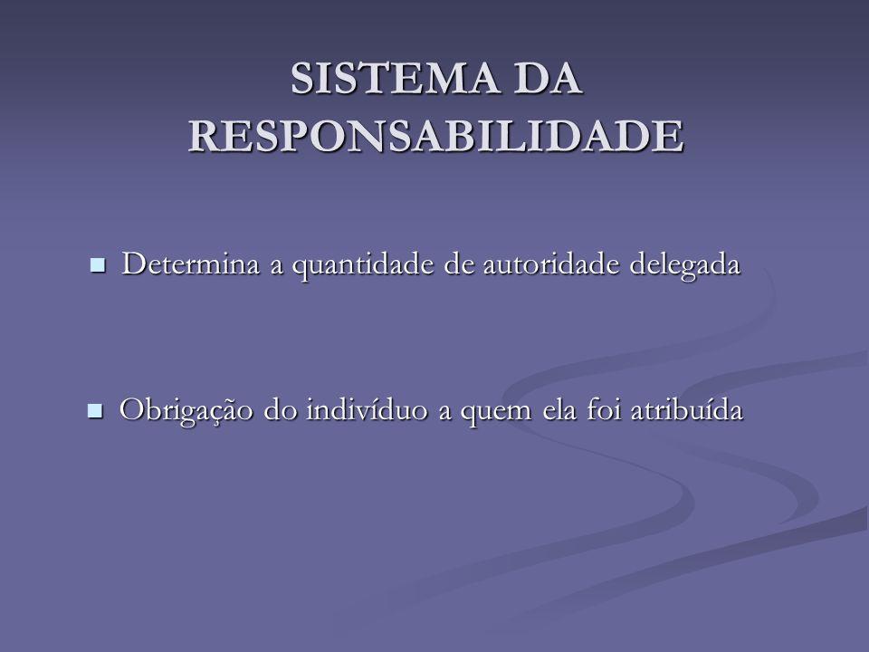 SISTEMA DA RESPONSABILIDADE Determina a quantidade de autoridade delegada Determina a quantidade de autoridade delegada Obrigação do indivíduo a quem