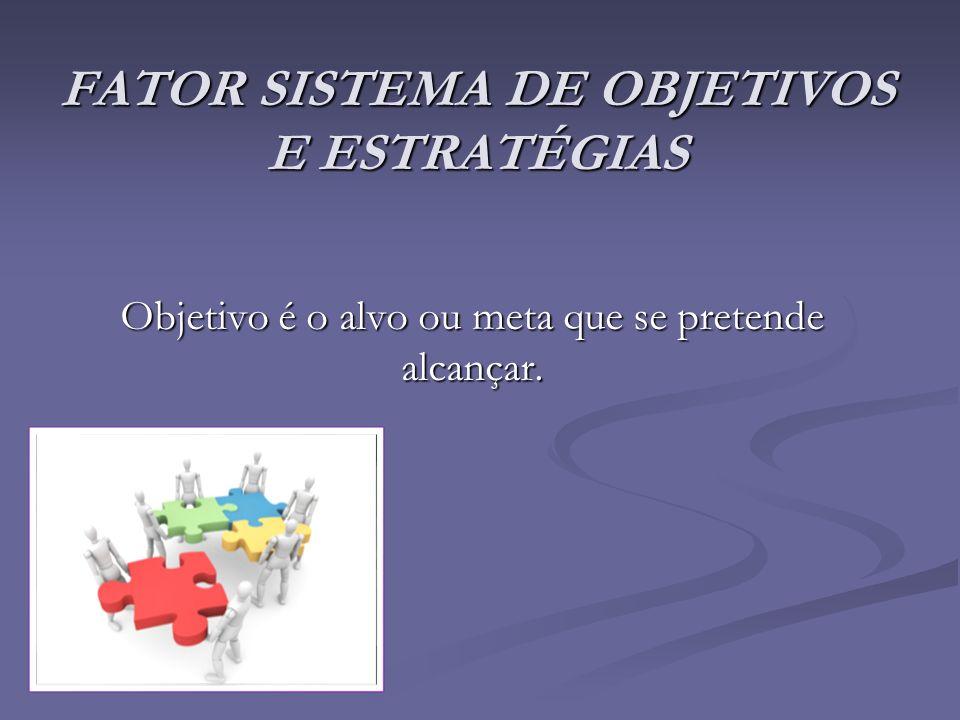 FATOR SISTEMA DE OBJETIVOS E ESTRATÉGIAS Objetivo é o alvo ou meta que se pretende alcançar.
