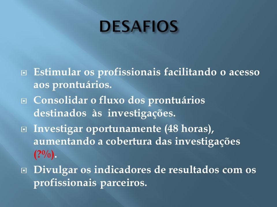 DESAFIOS Estimular os profissionais facilitando o acesso aos prontuários. Consolidar o fluxo dos prontuários destinados às investigações. Investigar o