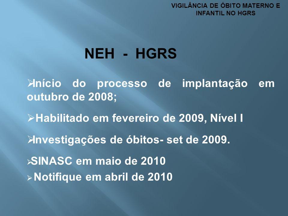 NEH - HGRS Início do processo de implantação em outubro de 2008; Habilitado em fevereiro de 2009, Nível I Investigações de óbitos- set de 2009. SINASC