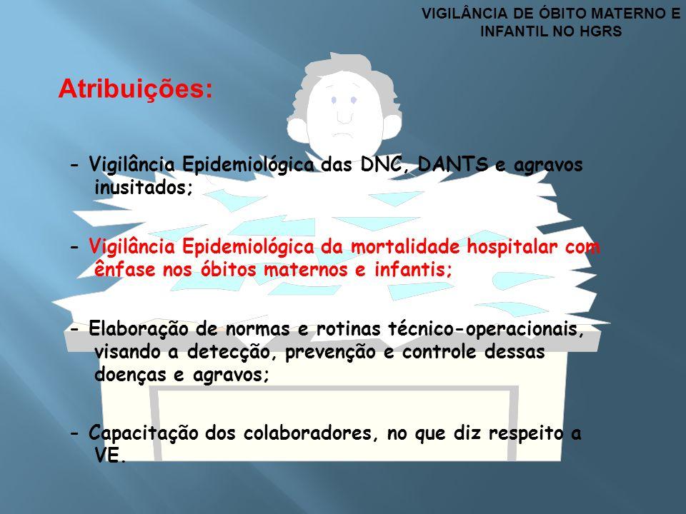 VIGILÂNCIA DE ÓBITO MATERNO E INFANTIL NO HGRS - Vigilância Epidemiológica das DNC, DANTS e agravos inusitados; - Vigilância Epidemiológica da mortali