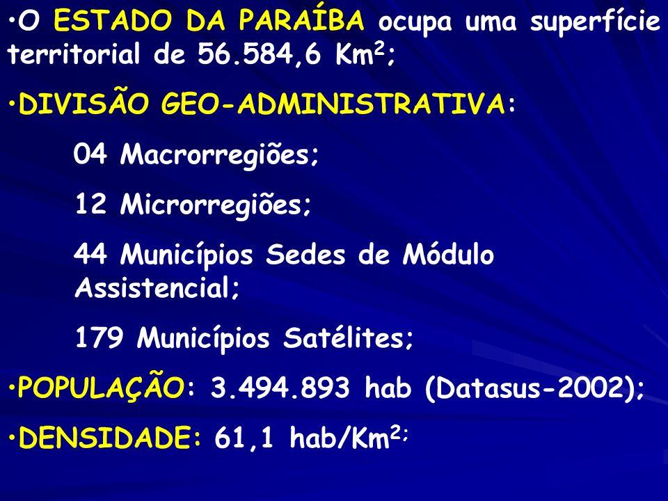 O ESTADO DA PARAÍBA ocupa uma superfície territorial de 56.584,6 Km 2 ; DIVISÃO GEO-ADMINISTRATIVA: 04 Macrorregiões; 12 Microrregiões; 44 Municípios