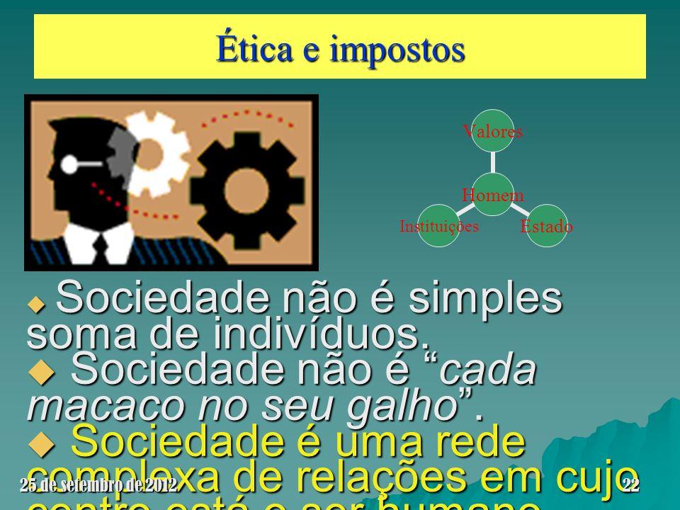 Ética e impostos Sociedade não é simples soma de indivíduos. Sociedade não é simples soma de indivíduos. Sociedade não é cada macaco no seu galho. Soc