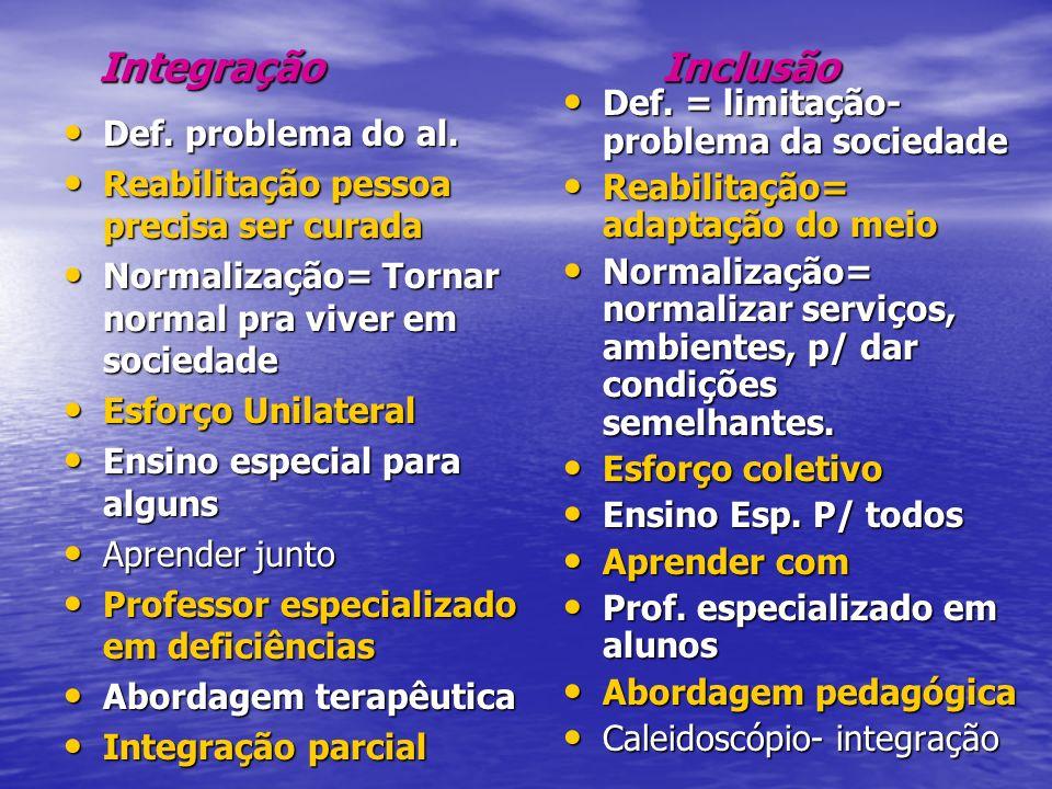Integração Inclusão Def. problema do al. Def. problema do al. Reabilitação pessoa precisa ser curada Reabilitação pessoa precisa ser curada Normalizaç