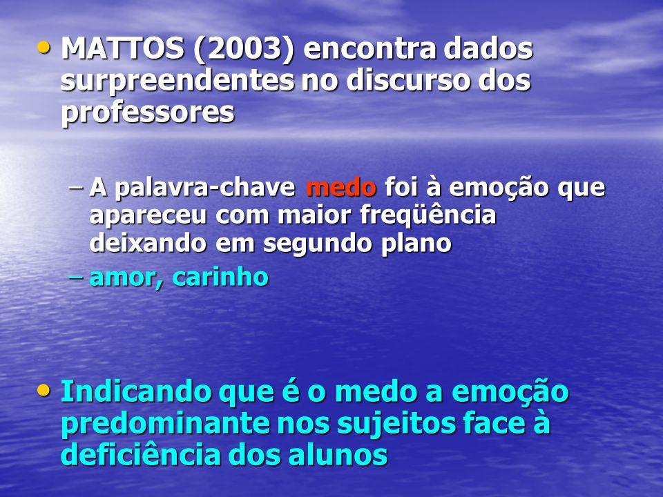 MATTOS (2003) encontra dados surpreendentes no discurso dos professores MATTOS (2003) encontra dados surpreendentes no discurso dos professores –A pal