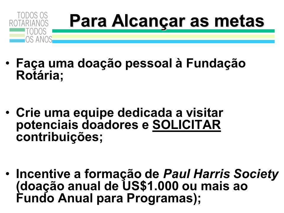 Para Alcançar as metas Faça uma doação pessoal à Fundação Rotária; Crie uma equipe dedicada a visitar potenciais doadores e SOLICITAR contribuições; Incentive a formação de Paul Harris Society (doação anual de US$1.000 ou mais ao Fundo Anual para Programas);