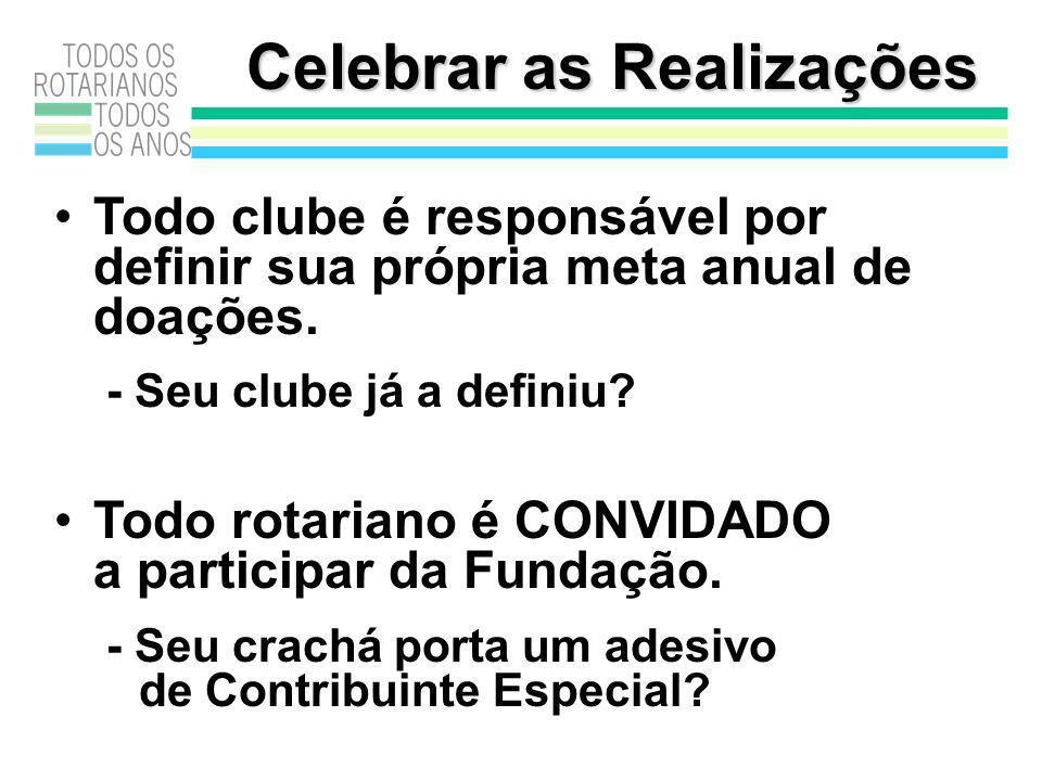 Celebrar as Realizações Todo clube é responsável por definir sua própria meta anual de doações.