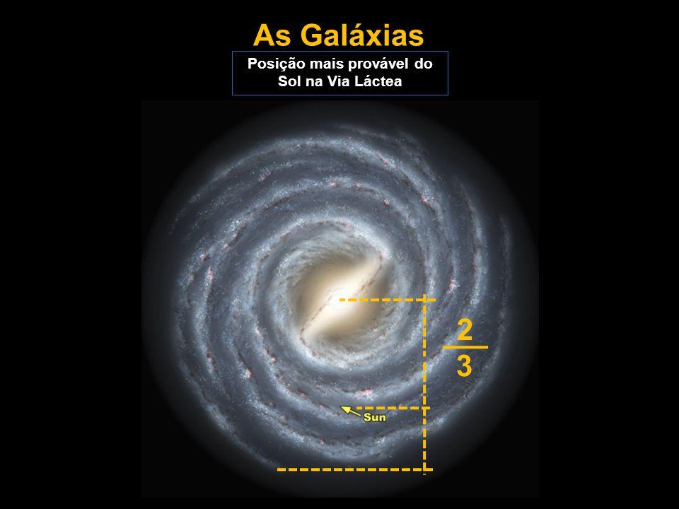As Galáxias Posição mais provável do Sol na Via Láctea 2 3