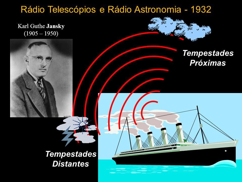 Rádio Telescópios e Rádio Astronomia - 1932 Karl Guthe Jansky (1905 – 1950) Tempestades Próximas Tempestades Distantes