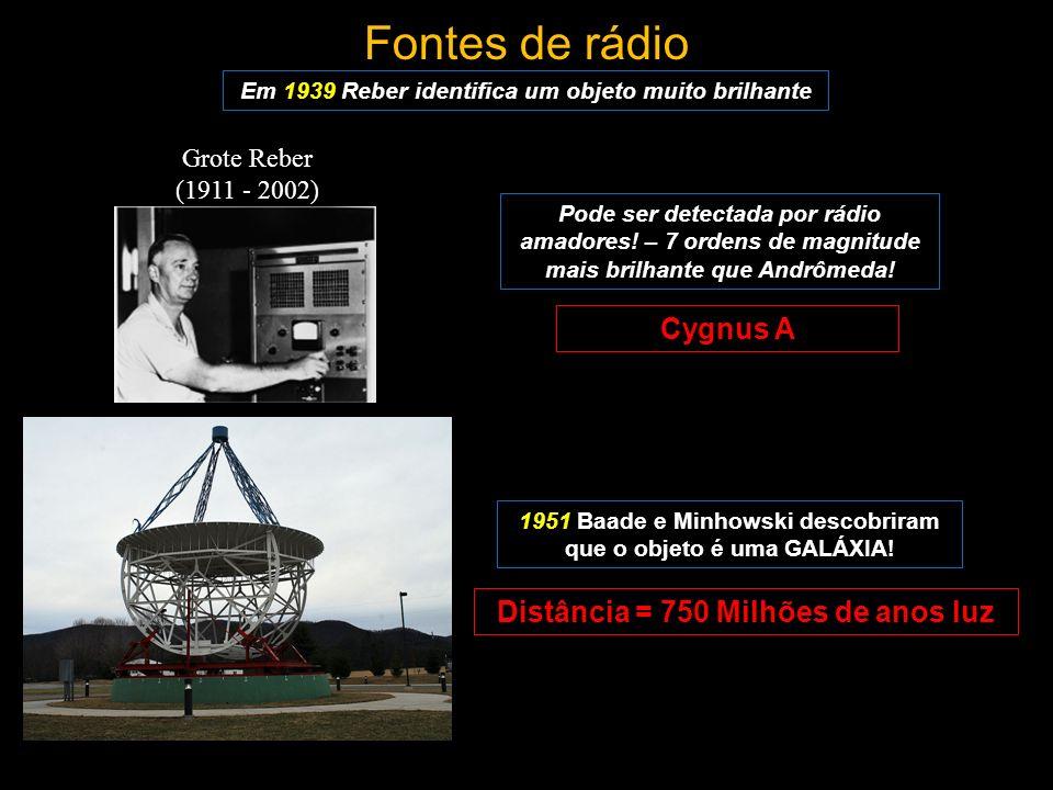Fontes de rádio Em 1939 Reber identifica um objeto muito brilhante Grote Reber (1911 - 2002) Pode ser detectada por rádio amadores! – 7 ordens de magn