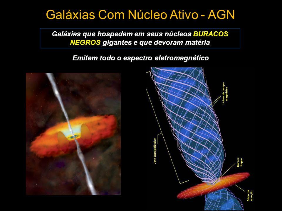 Galáxias Com Núcleo Ativo - AGN Galáxias que hospedam em seus núcleos BURACOS NEGROS gigantes e que devoram matéria Emitem todo o espectro eletromagné