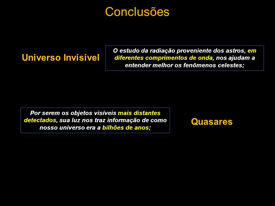 Conclusões Universo Invisível O estudo da radiação proveniente dos astros, em diferentes comprimentos de onda, nos ajudam a entender melhor os fenômen