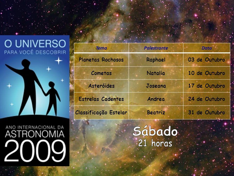 TemaPalestranteData Planetas RochososRaphael03 de Outubro CometasNatalia10 de Outubro AsteróidesJoseana17 de Outubro Estrelas CadentesAndrea24 de Outu