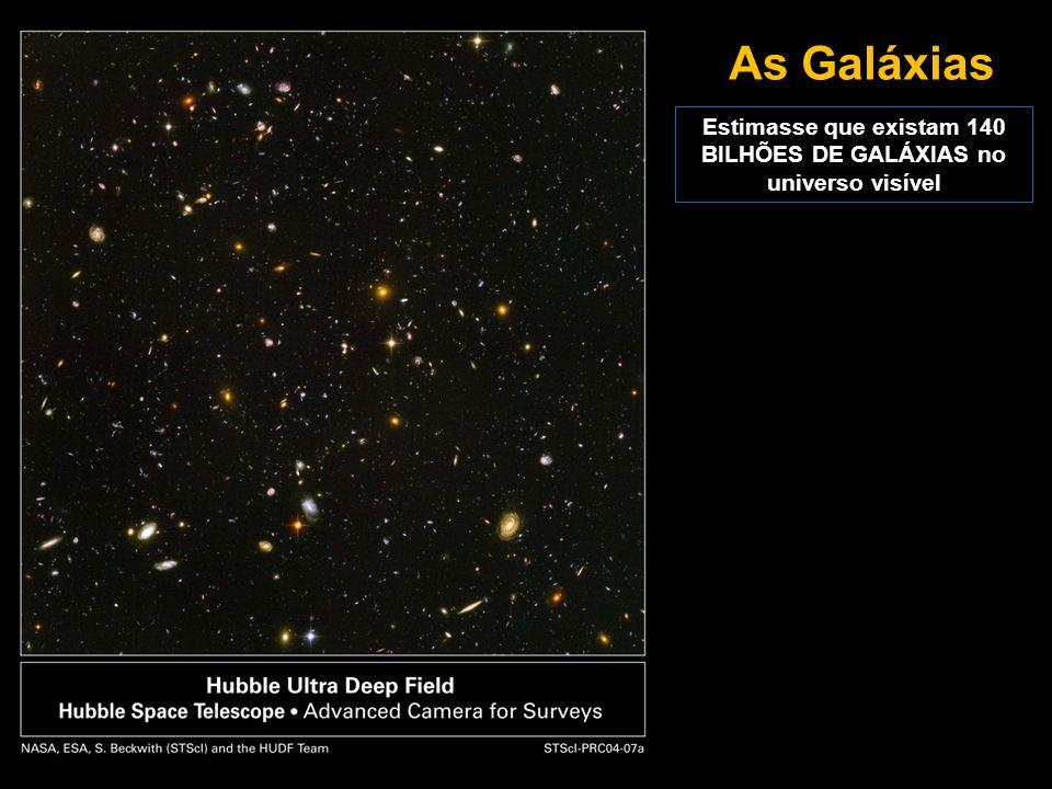 As Galáxias Somente 3 são visíveis a olho nu Galáxia de Andrômeda Grande Nuvem de Magalhães Pequena Nuvem de Magalhães Pequena e grande nuvem de Magalhães;