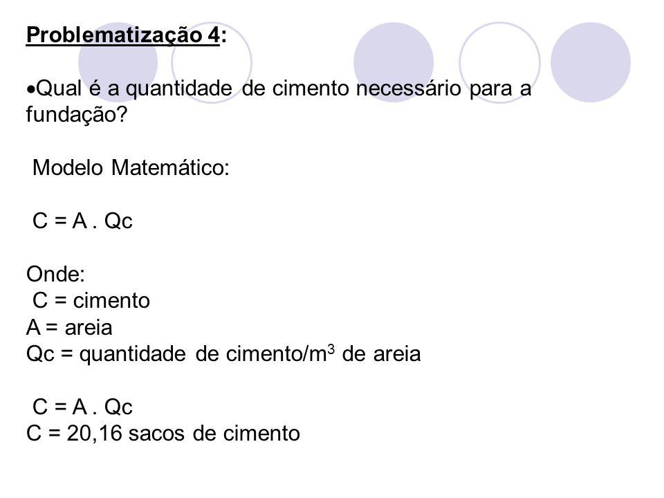Problematização 4: Qual é a quantidade de cimento necessário para a fundação? Modelo Matemático: C = A. Qc Onde: C = cimento A = areia Qc = quantidade